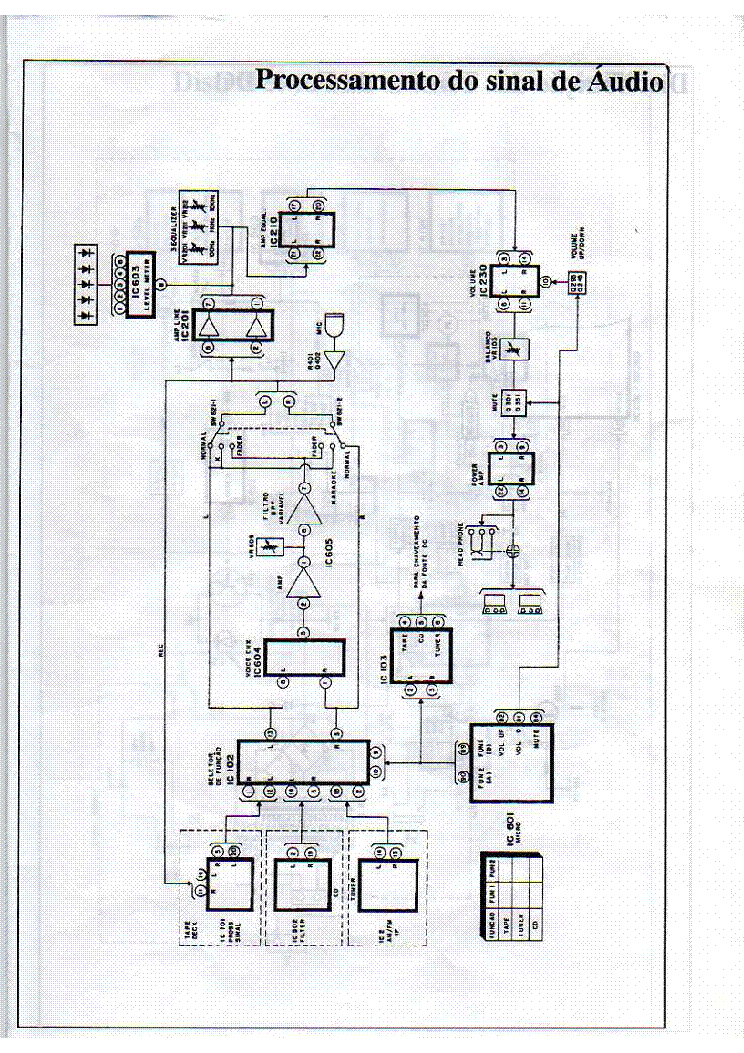 SHARP QT-94 SCH Service Manual free download, schematics