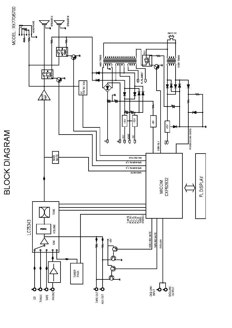 SHERWOOD S-7200 SCH Service Manual download, schematics