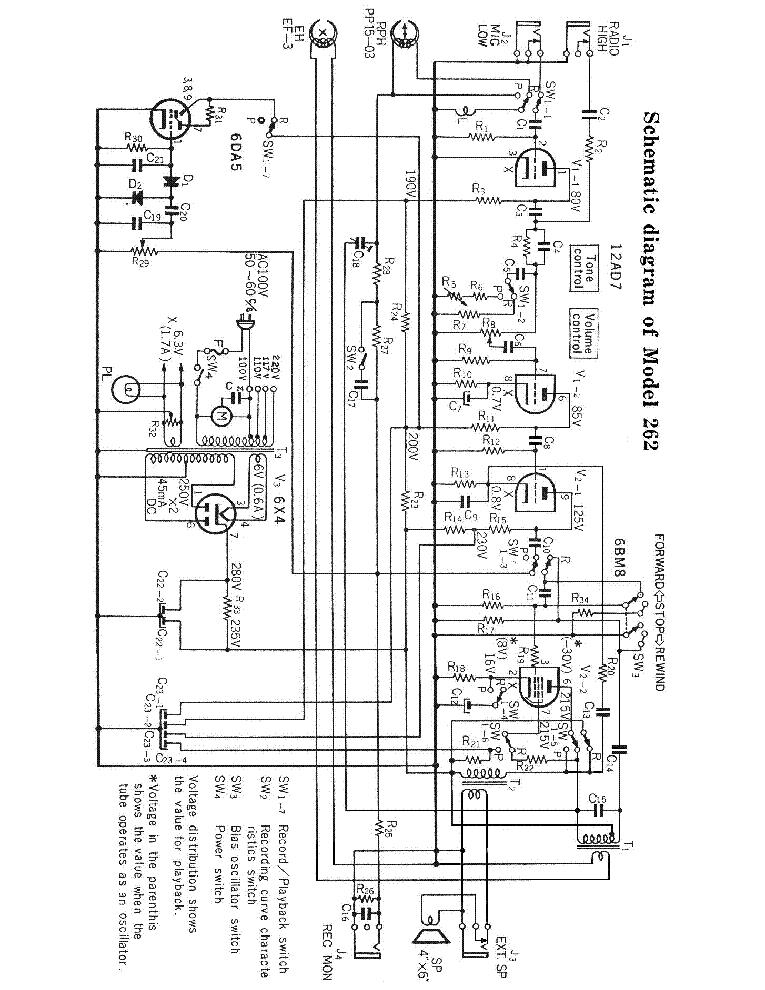 SONY HCD-RV20 RV50 RV60 Service Manual download