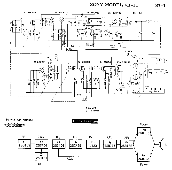 SONY 6R-11 SM Service Manual download, schematics, eeprom