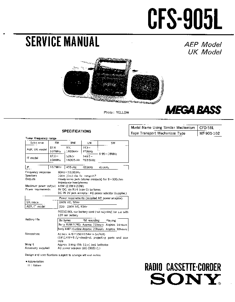 SONY STR-A17 D159 Service Manual free download, schematics