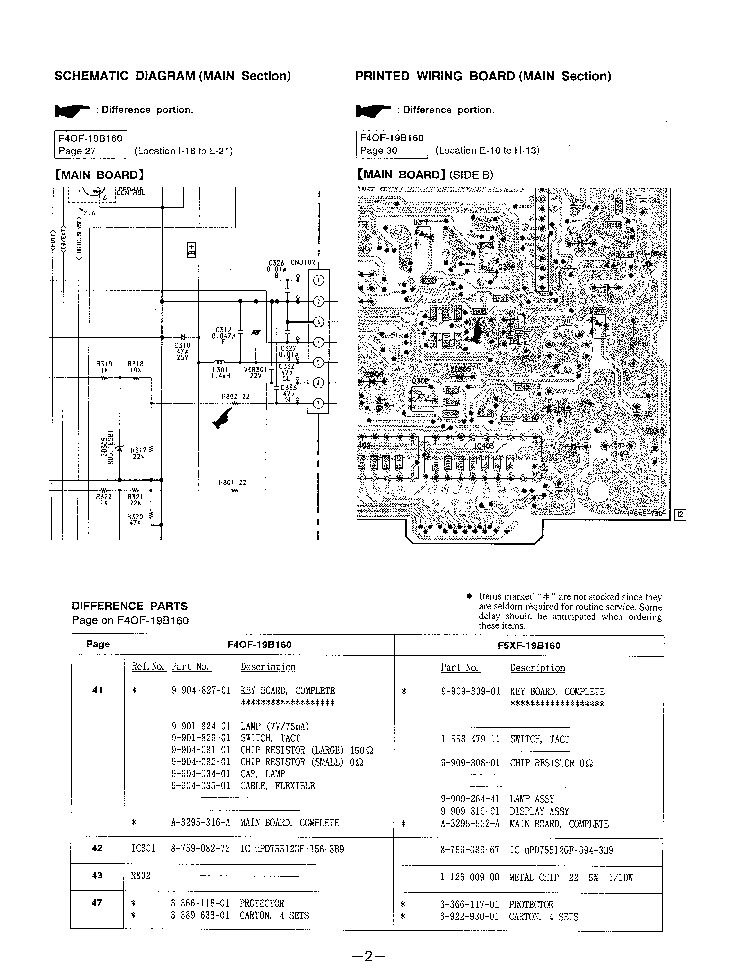 SONY F5XF-19B160 Service Manual download, schematics