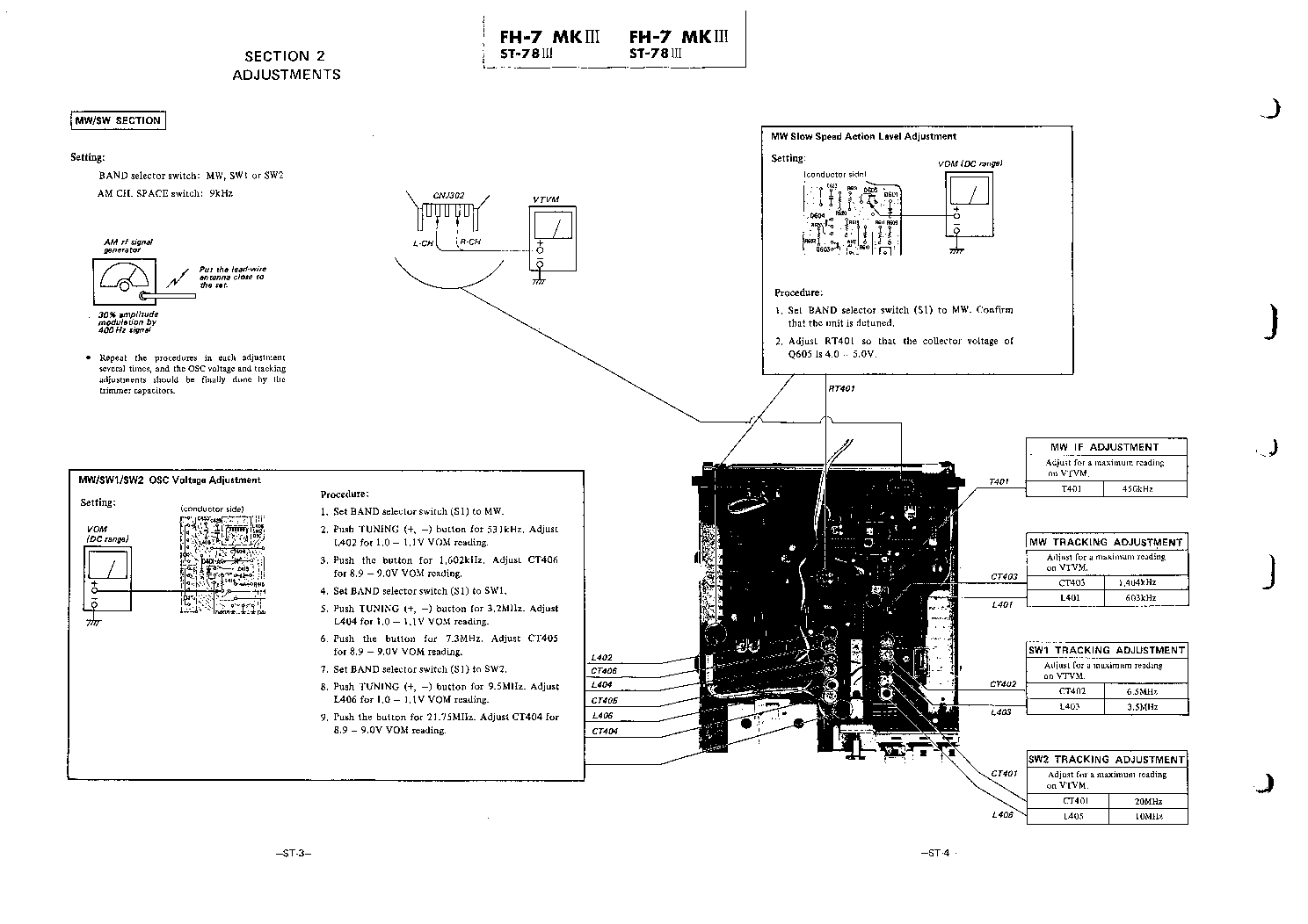 SONY FH7MKIII SM Service Manual download, schematics