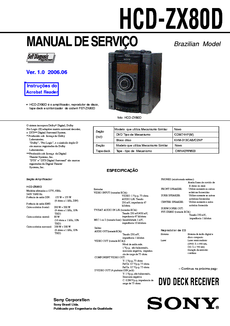 SONY FST-ZX80D Service Manual download, schematics, eeprom