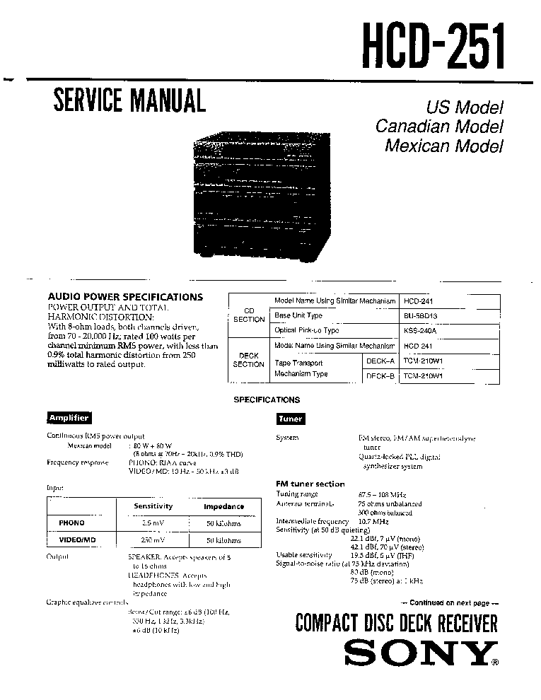 SONY HCD-251 SM Service Manual download, schematics