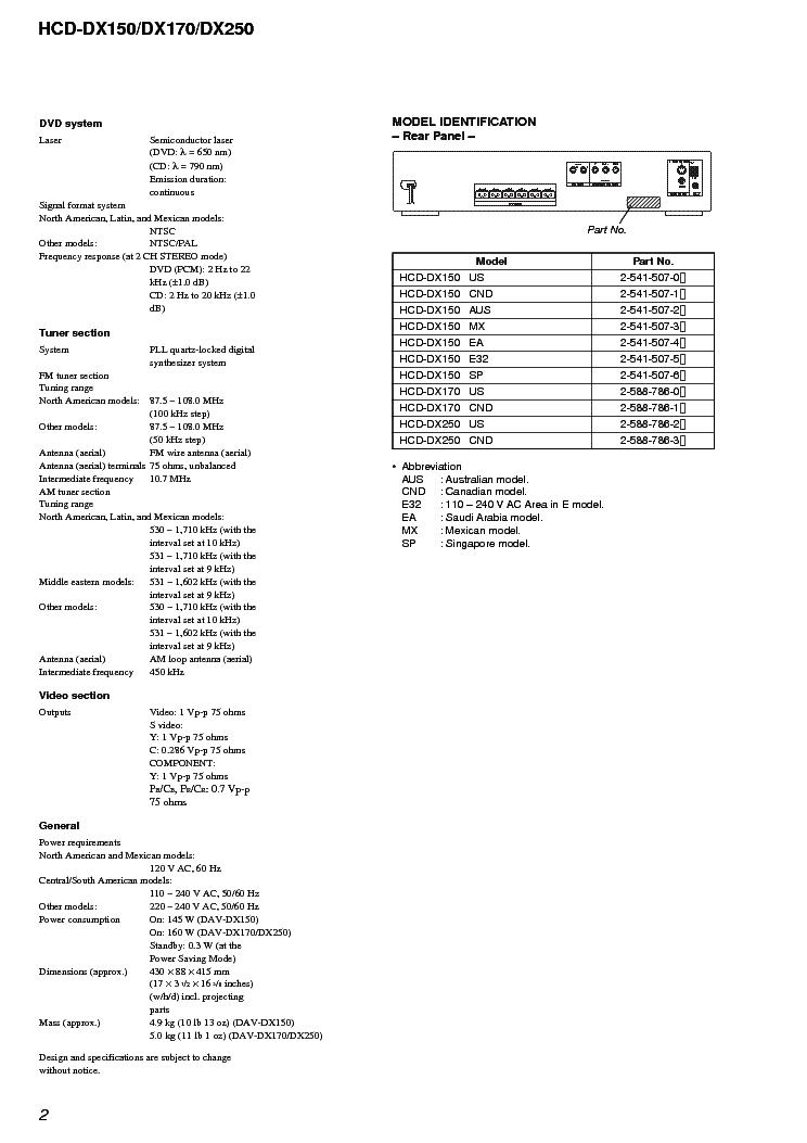 SONY HCD-DX150 DX170 DX250 DAV-DX150 DX170 DX250-V.1.3-SM