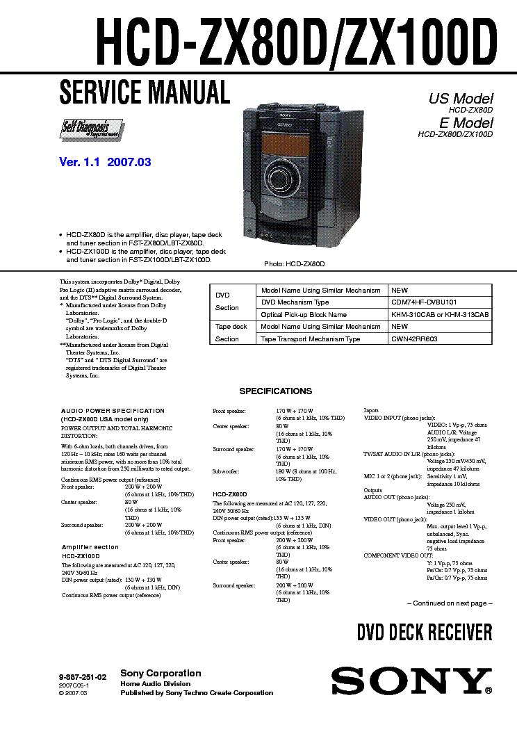 SONY HCD-ZX80D ZX100D VER1.1 Service Manual download