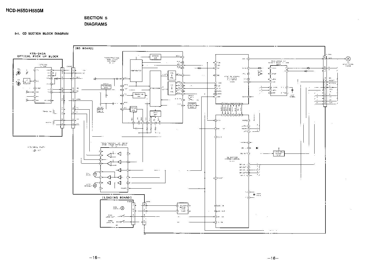 SONY HCD H550 M SCH Service Manual download, schematics
