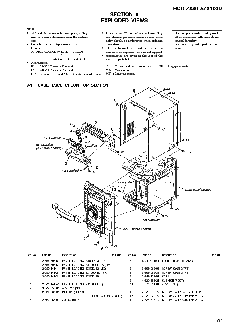 SONY HCD ZX80 100 MECHANISM Service Manual download