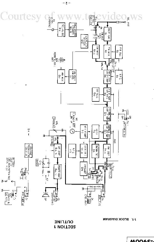 SONY ICF-5900W SM Service Manual download, schematics