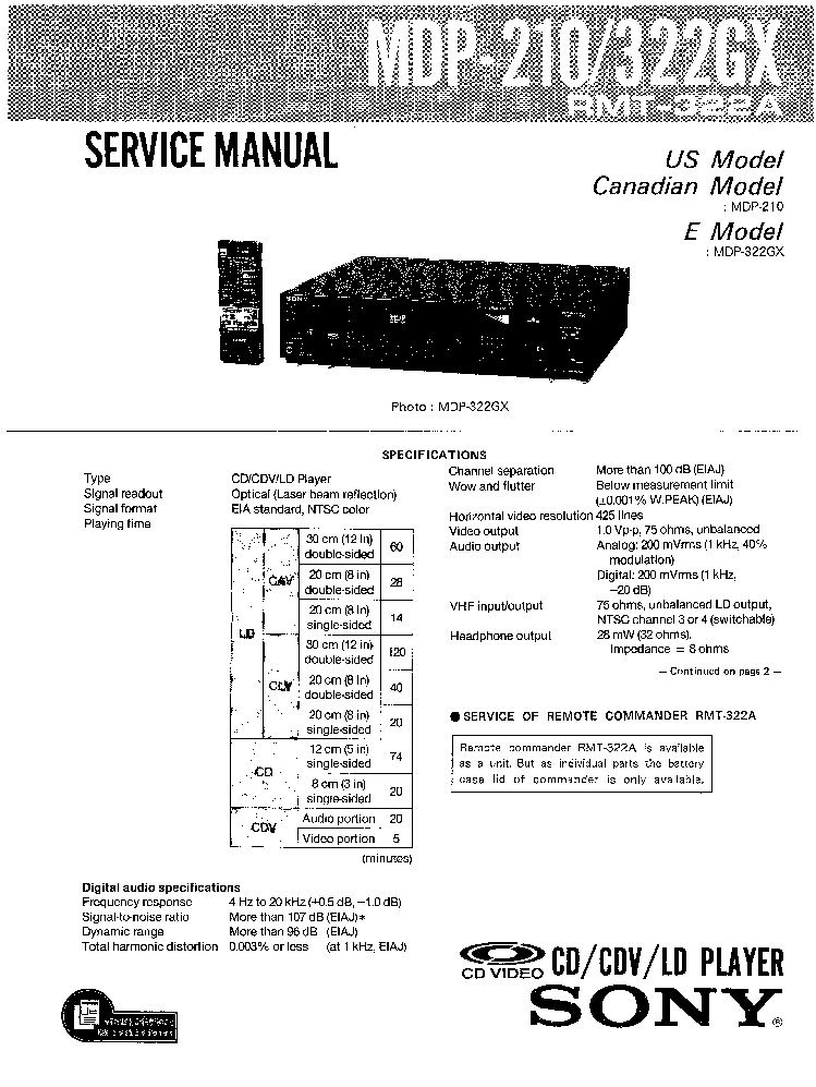 SONY STR-K680 K780 VER1.3 Service Manual download