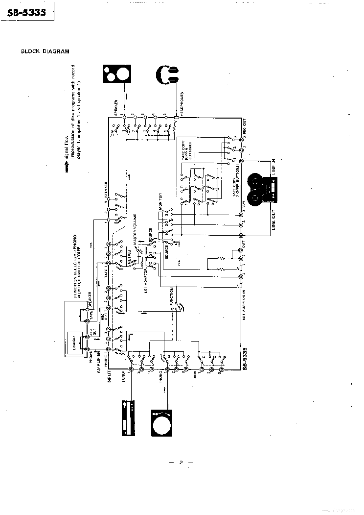 SONY SB-5335 Service Manual download, schematics, eeprom