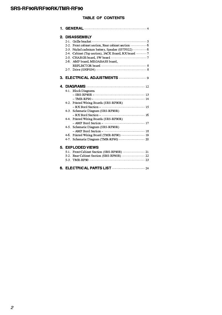 SONY SRS-RF90R,TRM-RF90 VER1.0 Service Manual download