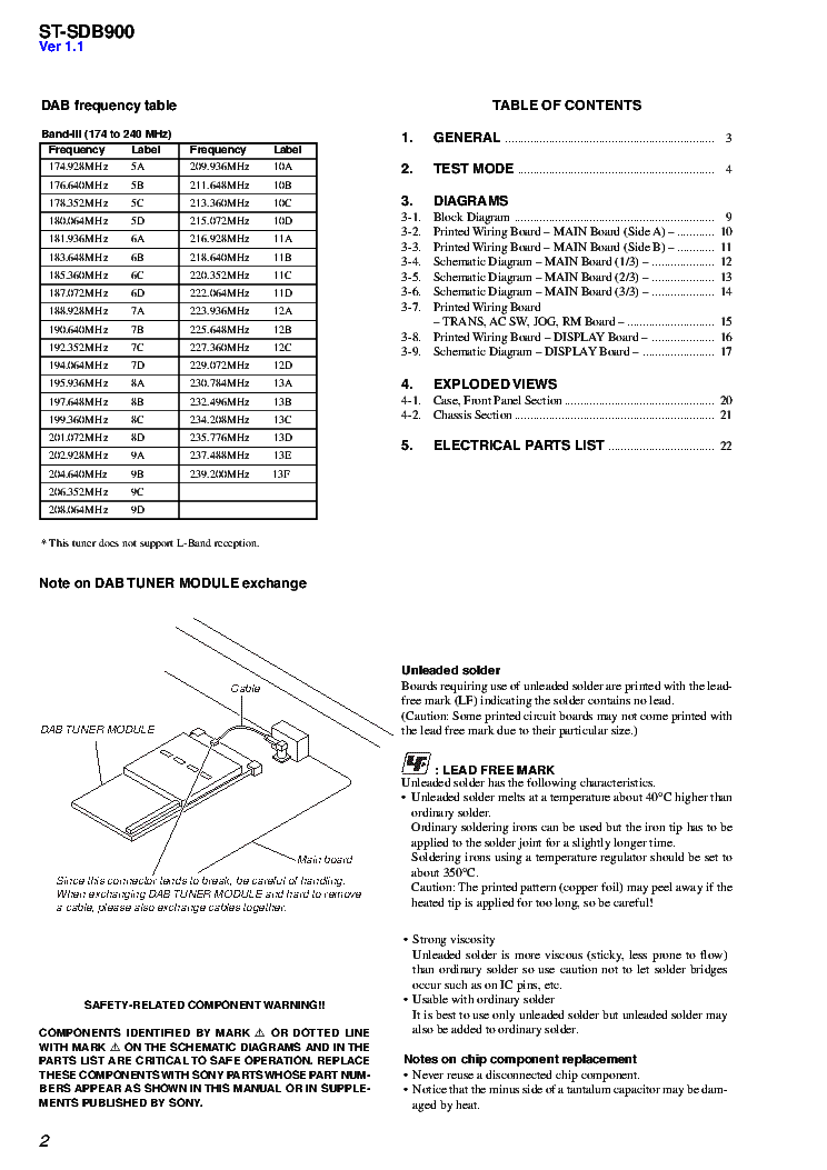 SONY ST-SDB900 VER1.1 SM Service Manual download