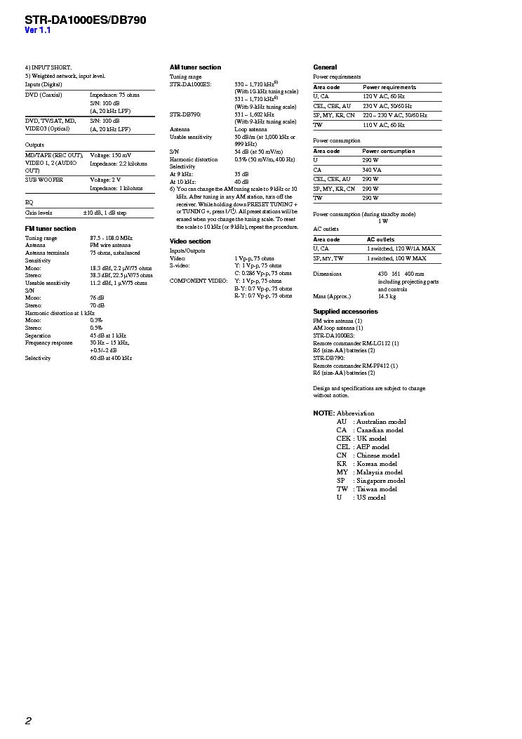 SONY STR-DA1000ES DB790 VER1.5 Service Manual download