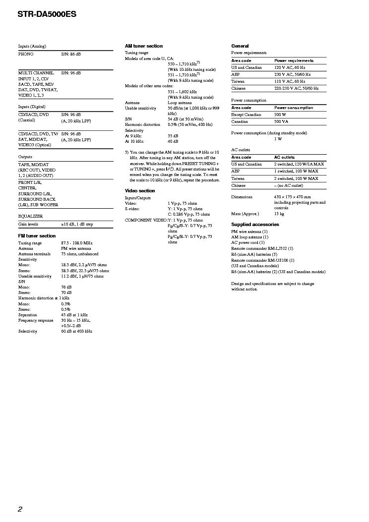SONY STR-DA5000ES Service Manual download, schematics