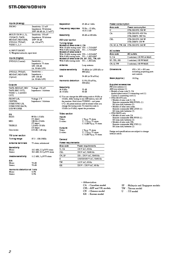 SONY STR-DB870 DB1070 VER-1.1 SM Service Manual download