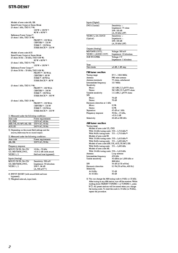 SONY STR-DE597 VER1.0 SM Service Manual download