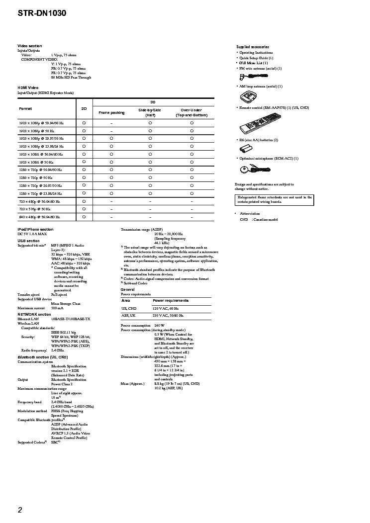 SONY STR-DN1030 VER1.0 Service Manual download, schematics
