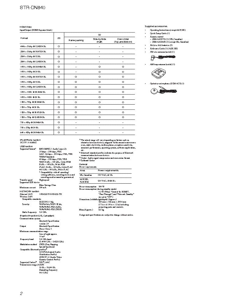 SONY STR-DN840 VER.1.0 Service Manual download, schematics