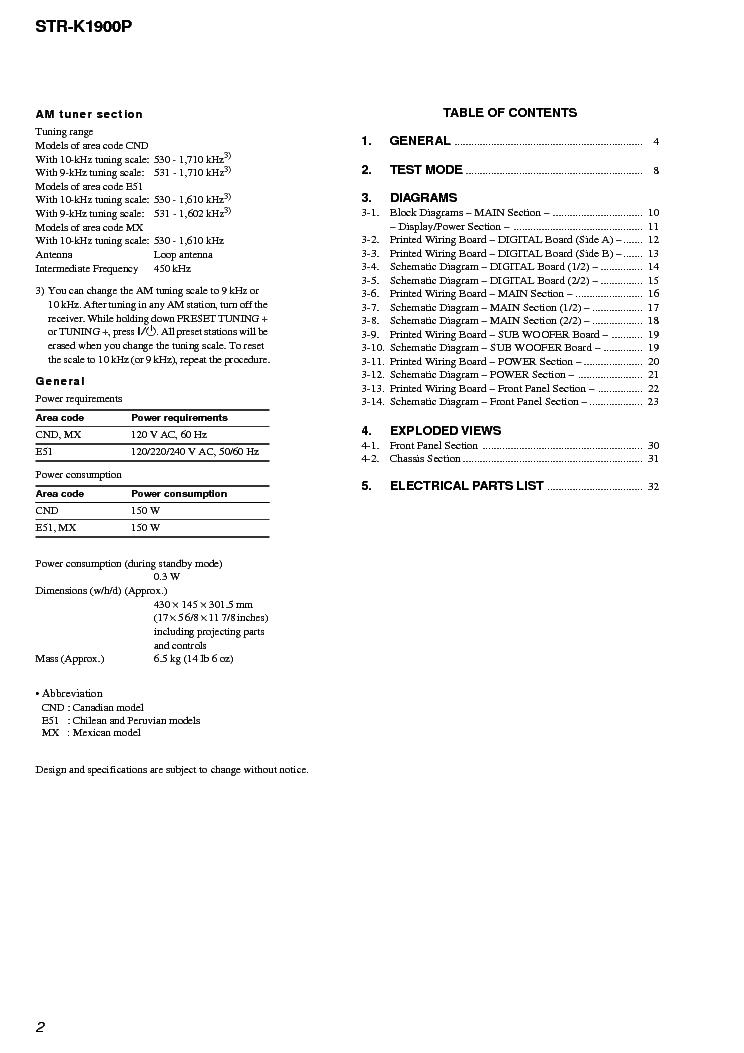 SONY STR-K1900P VER1.1 Service Manual download, schematics