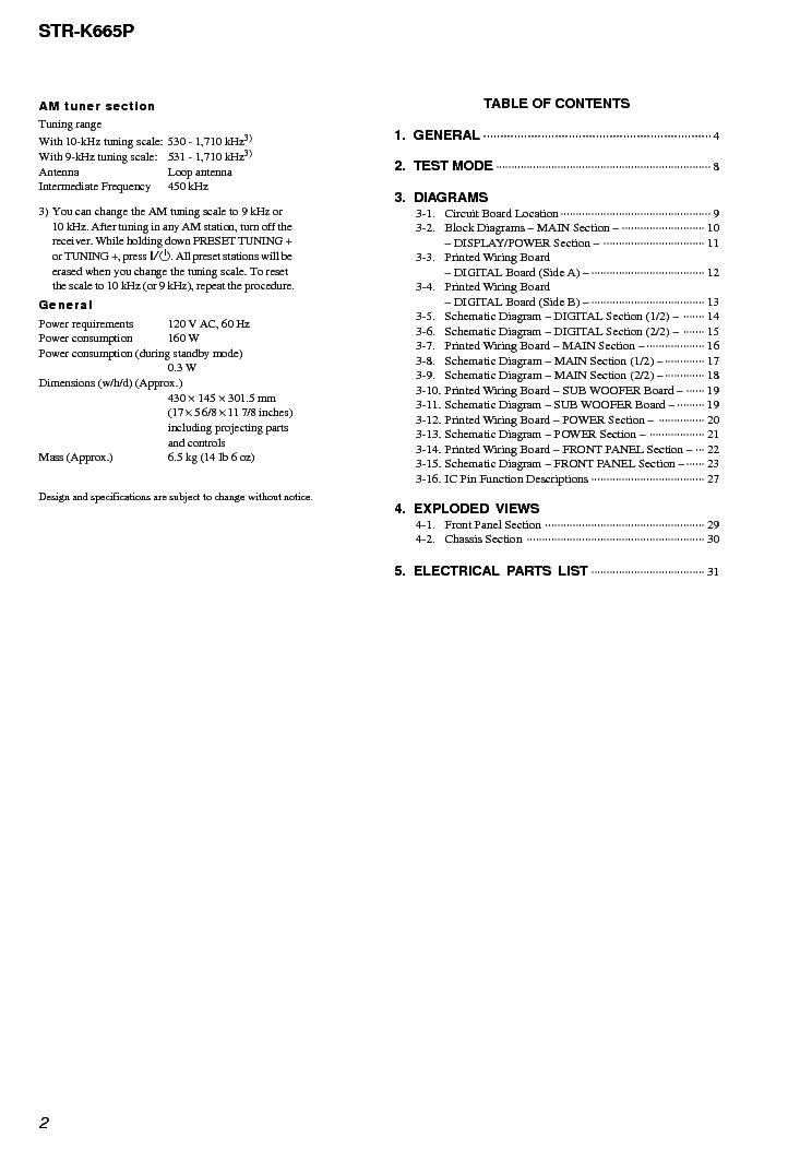 SONY STR-K665P VER1.1 Service Manual download, schematics