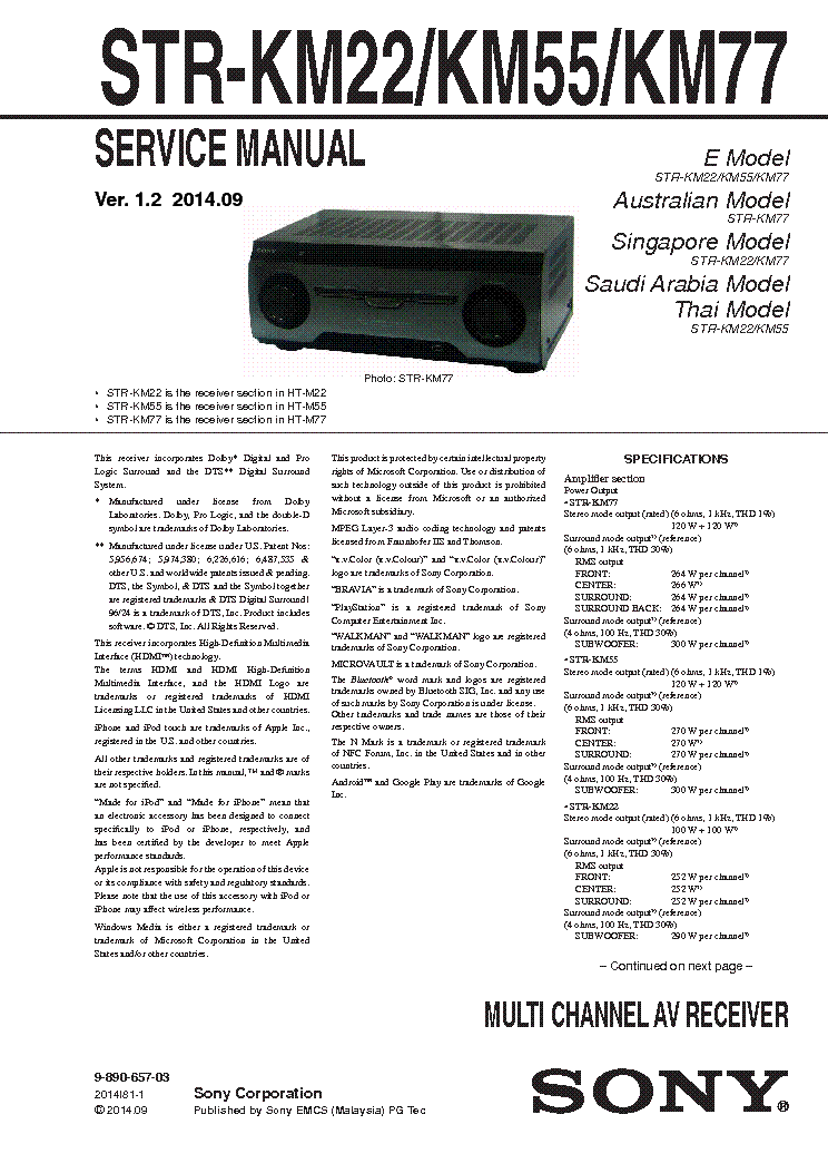 SONY HCD-RG295 RG495 RG595 Service Manual download