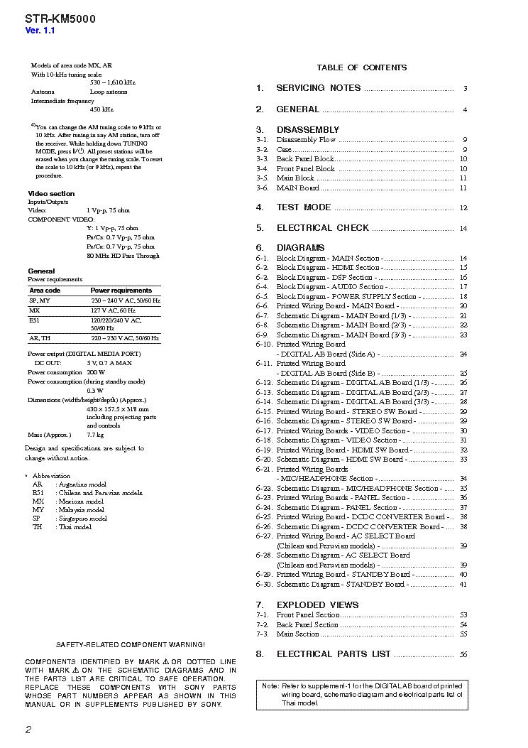 SONY STR-KM5000 VER1.3 AV RECEIVER Service Manual download