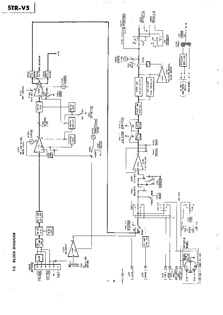 SONY STR-V5 SM Service Manual download, schematics, eeprom