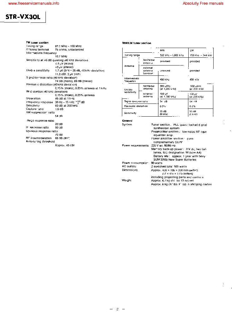 SONY STR-VX30L Service Manual download, schematics, eeprom