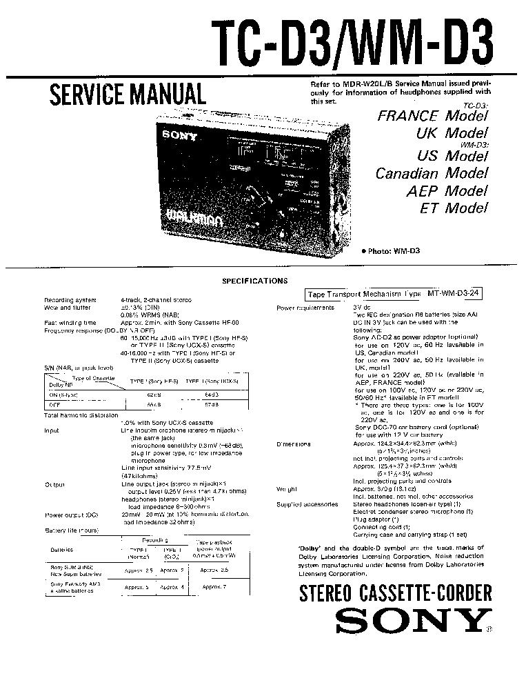SONY HCD-GRX40AV RXD6AV SM Service Manual download