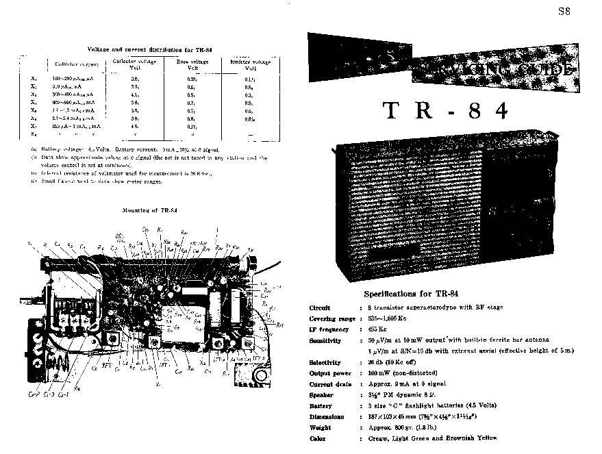 SONY TR-84 SM Service Manual download, schematics, eeprom