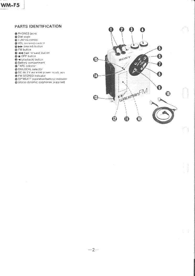 SONY WM-F5 Service Manual download, schematics, eeprom