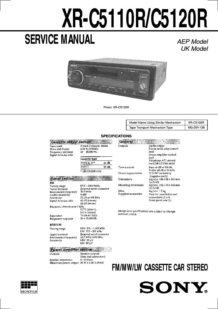 SONY HCD-GRX30 GRX30J R550 RXD5 SM Service Manual free
