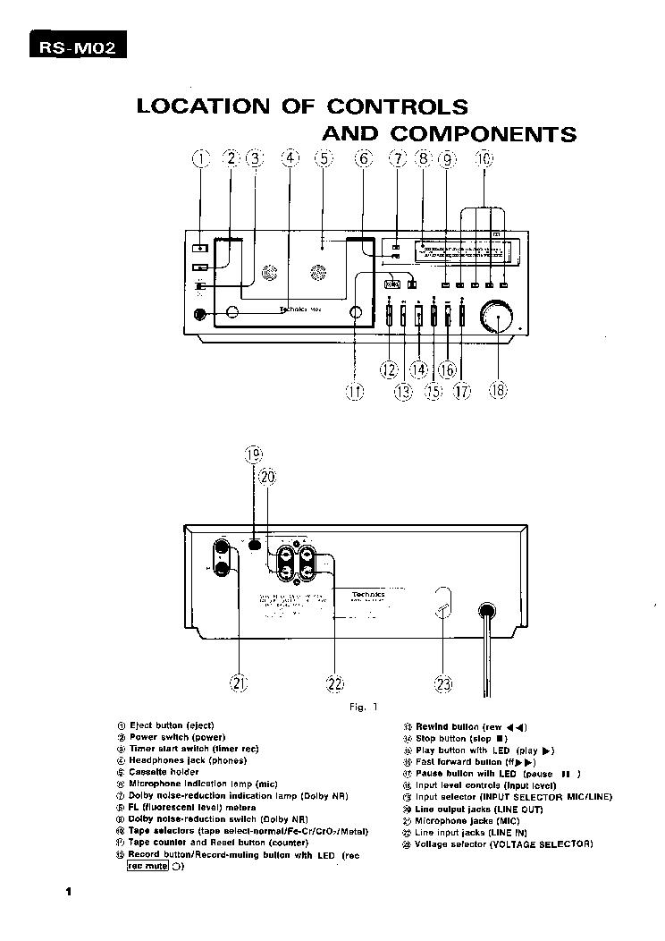 TECHNICS RS-M02 Service Manual download, schematics