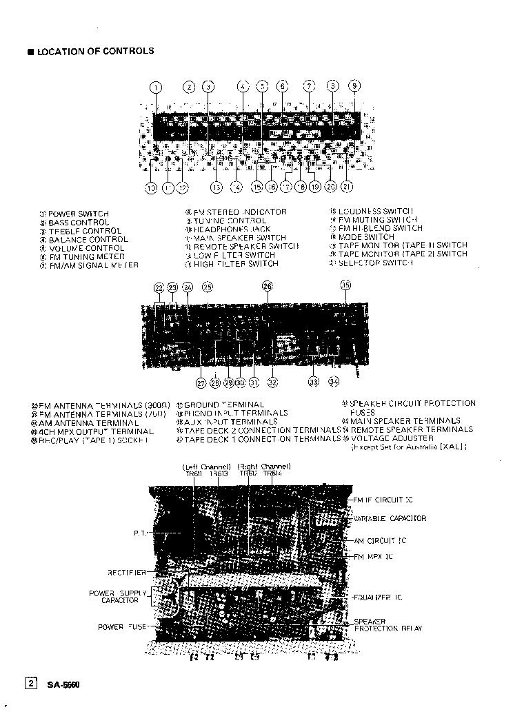 TECHNICS SA-5560 Service Manual download, schematics