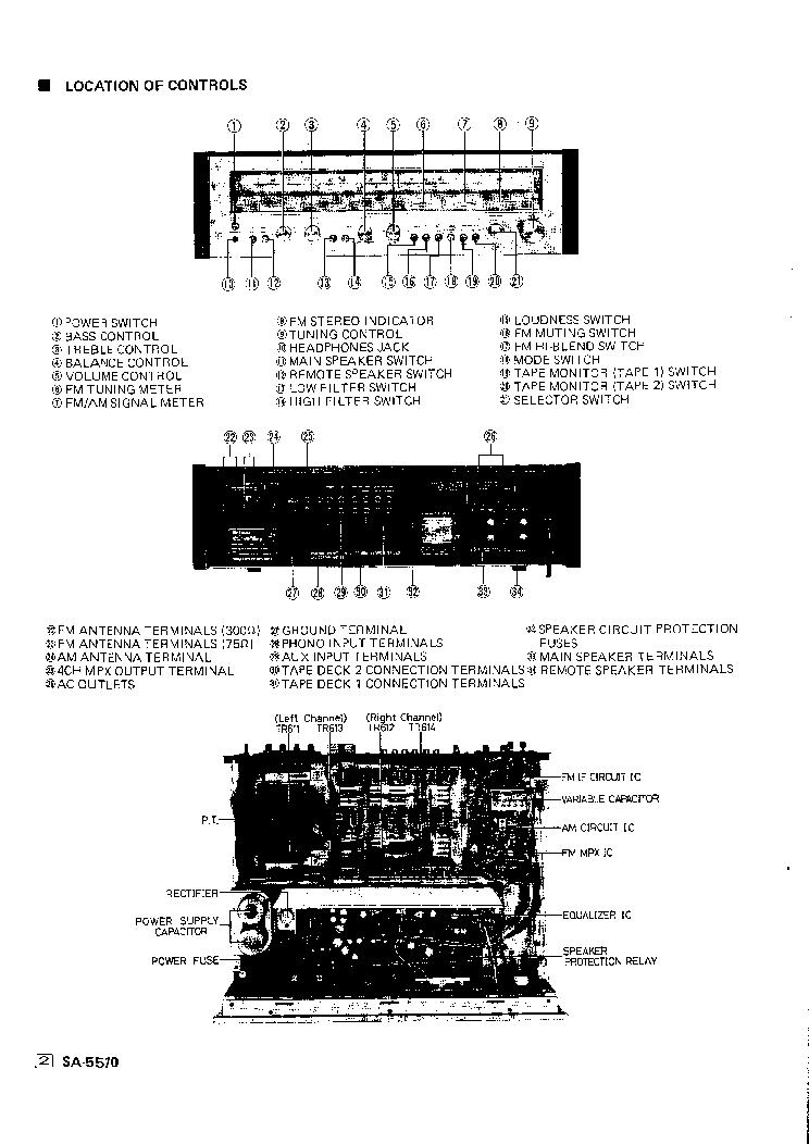 TECHNICS SA-5570 Service Manual download, schematics