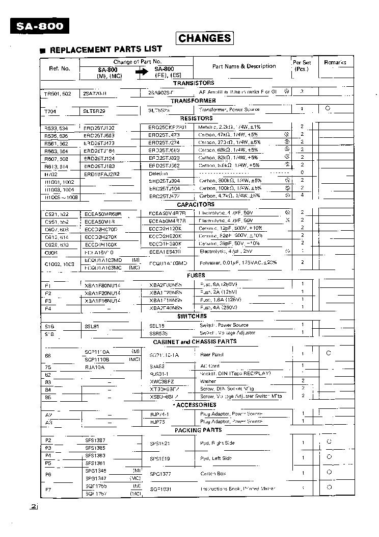 TECHNICS SA-800 SM Service Manual download, schematics