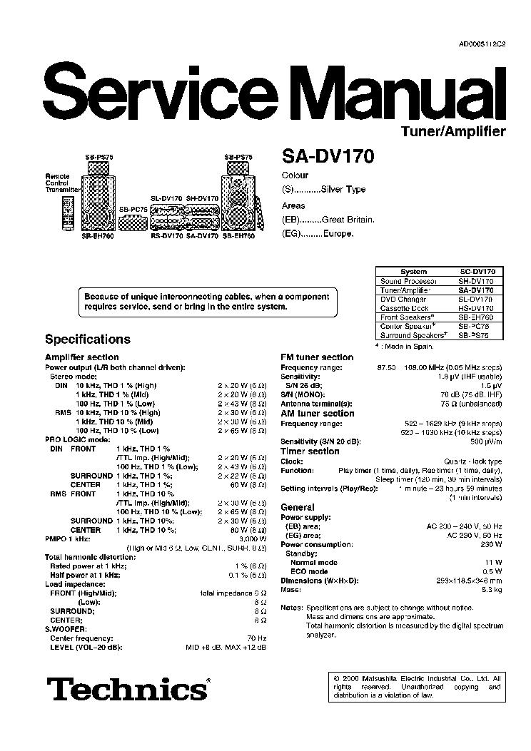 TECHNICS SA-DV170 SM Service Manual download, schematics