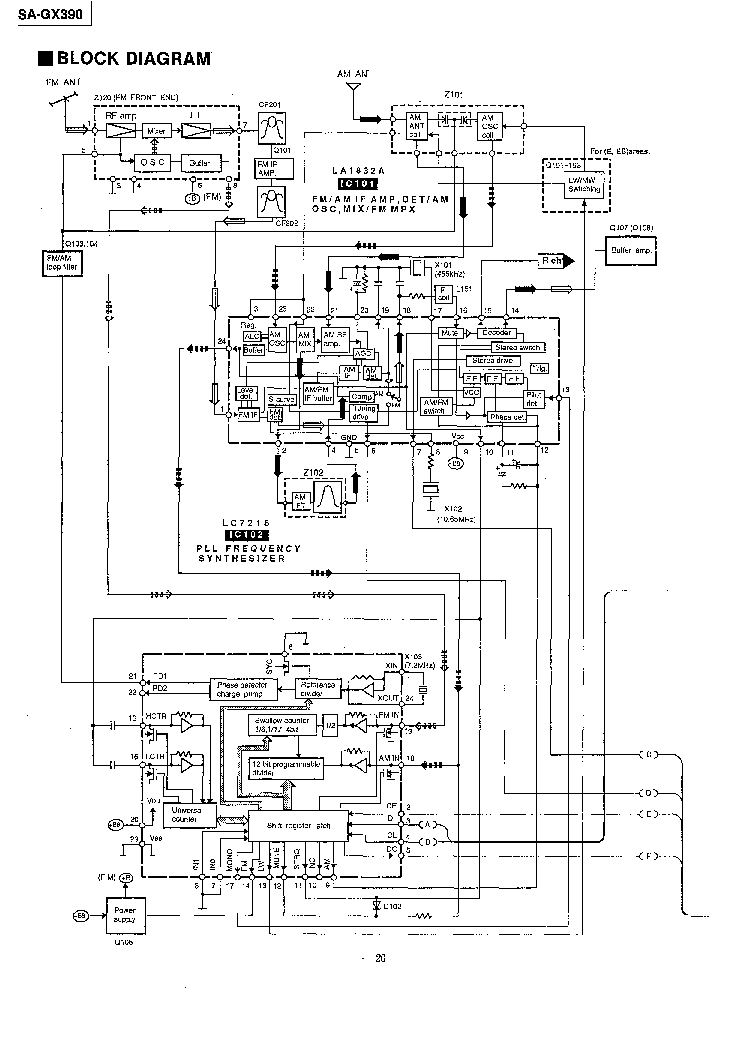 TECHNICS SA-GX390 SCH Service Manual download, schematics