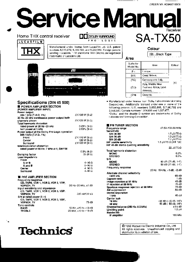 TECHNICS SA-TX50 Service Manual download, schematics