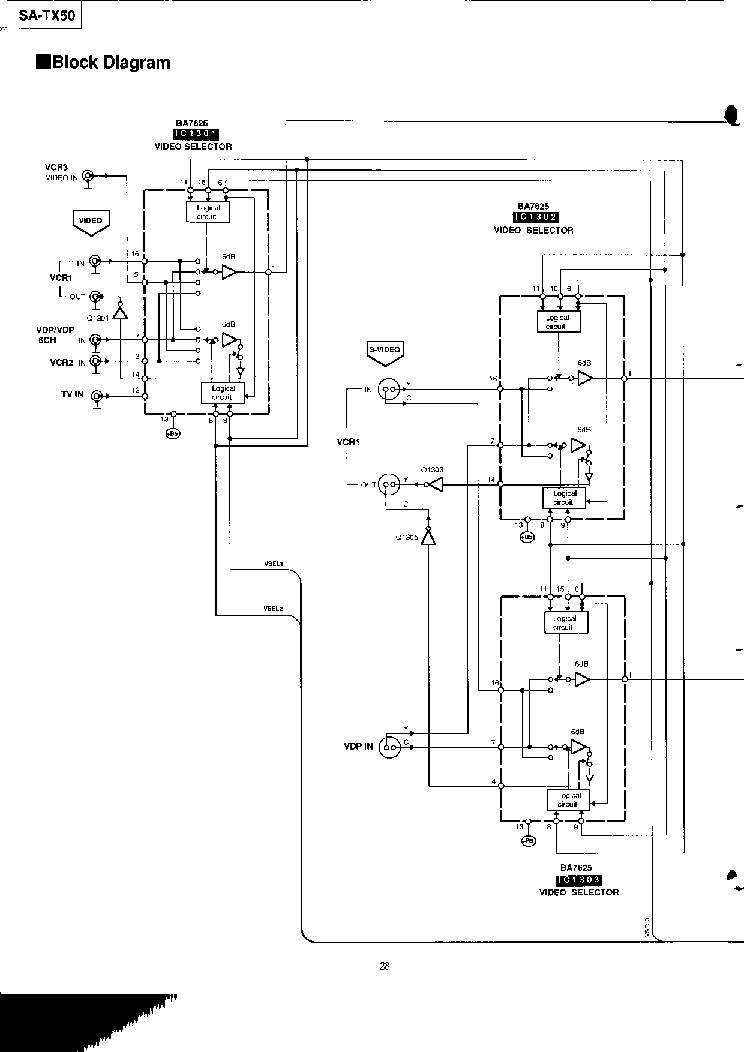 TECHNICS SA-TX50 Service Manual download, schematics