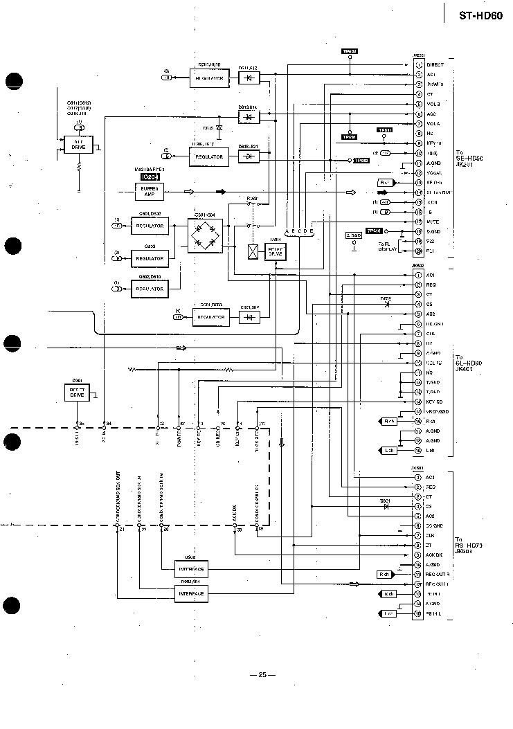 TECHNICS SH-D60 Service Manual download, schematics