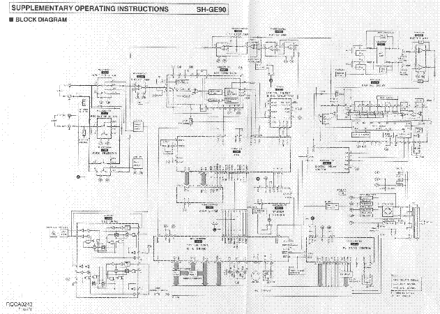TECHNICS SH-GE90 Service Manual download, schematics