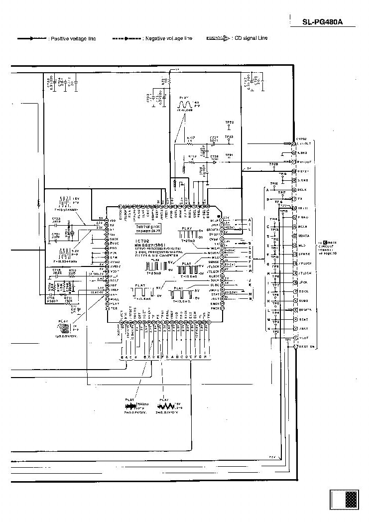 TECHNICS SL-PG 480A Service Manual download, schematics