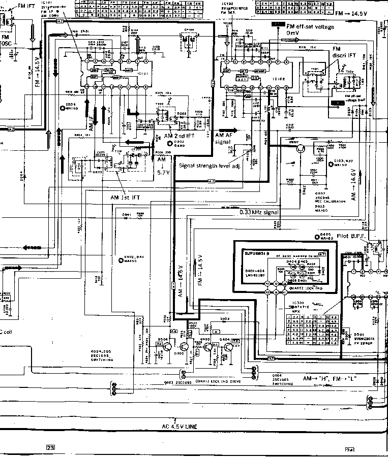 TECHNICS ST-S707 SCHEMATIC Service Manual download