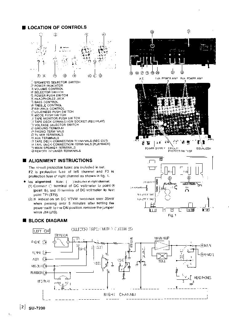 TECHNICS SU-7200 SM Service Manual download, schematics