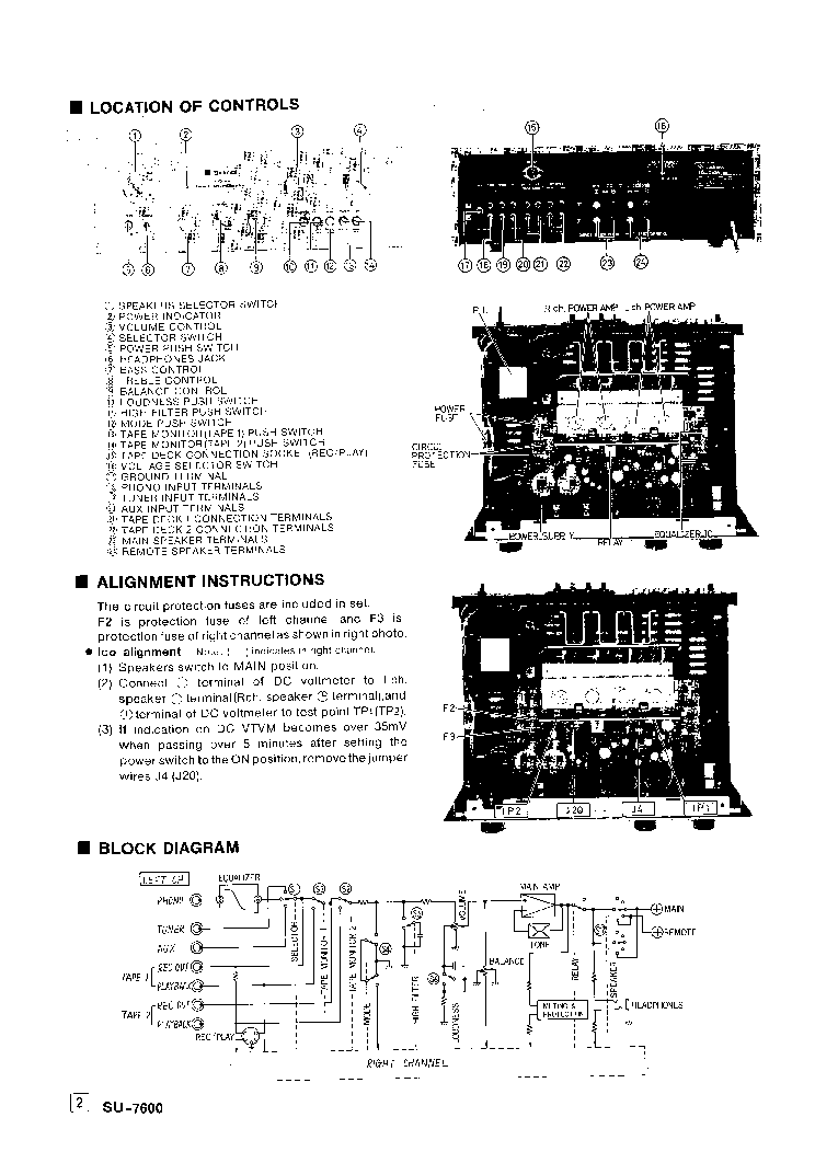 TECHNICS SU-7600 SM Service Manual download, schematics