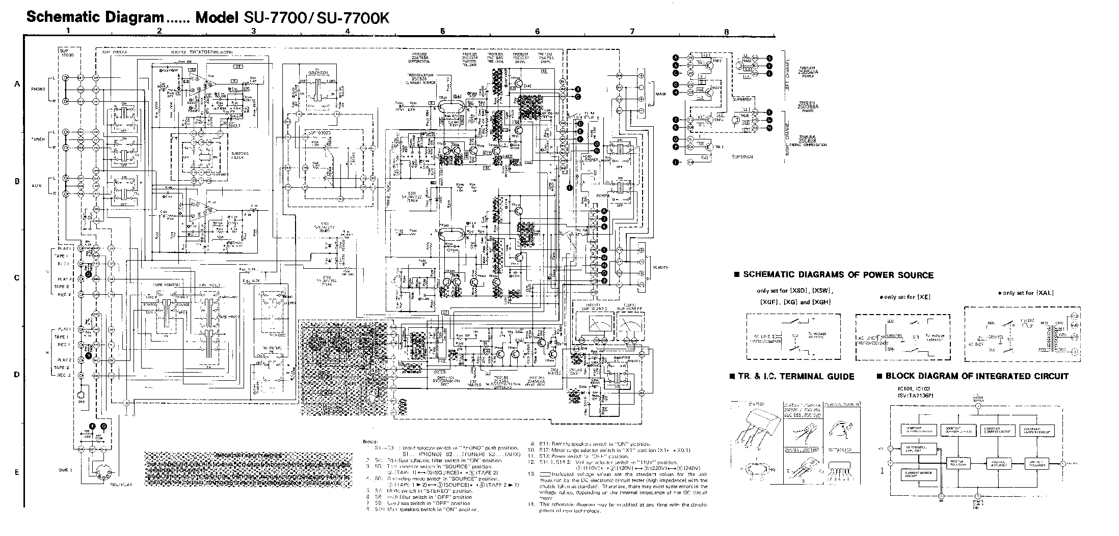 TECHNICS SU-7700 Service Manual download, schematics