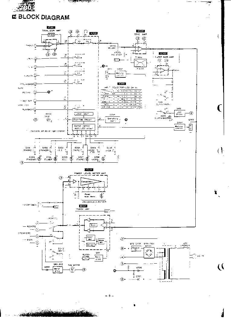 TECHNICS SU-Z780 SCH Service Manual download, schematics